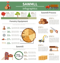 Sawmill Timber Flat Infographic vector image vector image