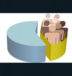 population pie chart vector image