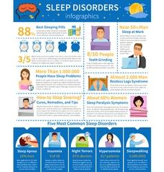 Sleep disorders flat infographics vector
