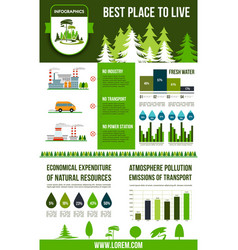 Environment and ecology infographics design vector