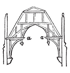 Hammer-beam truss vintage engraving vector