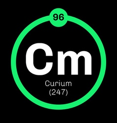 Curium chemical element vector