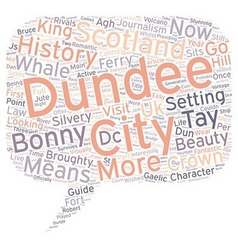 Dundee history and guide text background wordcloud vector