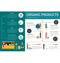 Organic products infographic flat vector