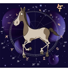 Chinese horoscope year of horse vector image