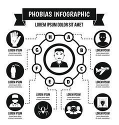 Phobias infographic concept simple style vector