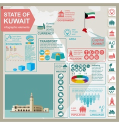 Kuwait infographics statistical data sights palace vector
