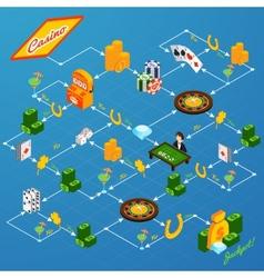 Casino Isometrci Flowchart vector image vector image