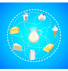Dairy products in dashed lines circle on blue vector