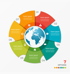 Circle chart infographic template with globe 7 vector
