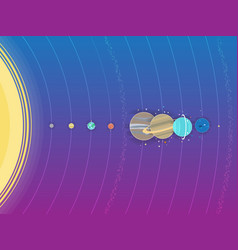 solar system - planets comet satellite of the vector image