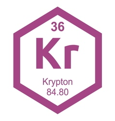 Periodic table krypton vector