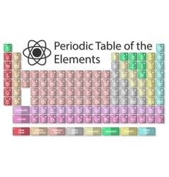 Periodic table on a white vector