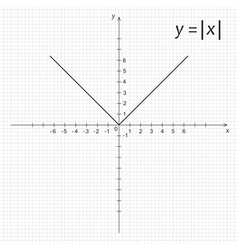 Diagram of mathematics function modulus x vector