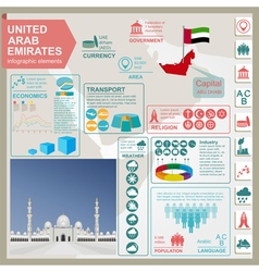United arab emirates infographics statistical data vector