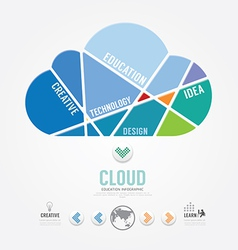 infographic Template cloud color banner concept vector image