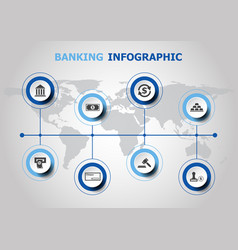 Infographic design with banking icons vector