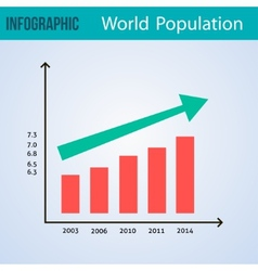 Infographic  world population vector