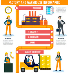 flat industrial infographic concept vector image vector image