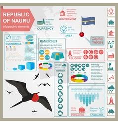Nauru infographics statistical data sights vector