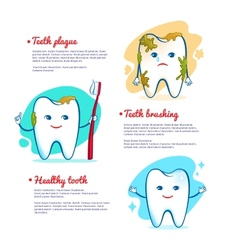 Teeth brushing concept vector image