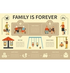 Family Is Forever infographic flat vector image