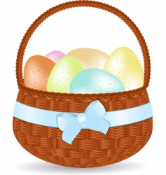 Basket of speckled easter eggs vector