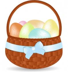 basket of speckled Easter eggs vector image