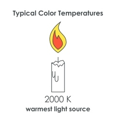 Candle icon color temperature vector