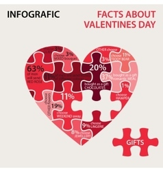 Heart pazzle facts about valentines day vector