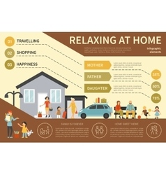 Relaxing At Home infographic flat vector image