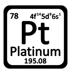 Periodic table element platinum icon vector