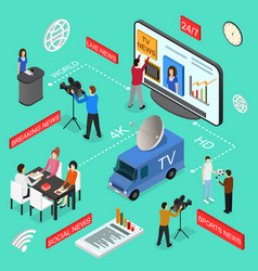 mass media news concept isometric view vector image vector image