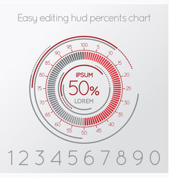 Futuristic digital percentage easy editing scale vector