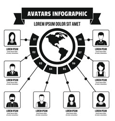 Avatars infographic concept simple style vector