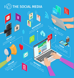 social media in modern mobile devices vector image