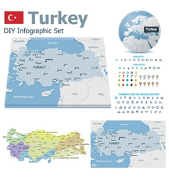 Turkey maps with markers vector image vector image