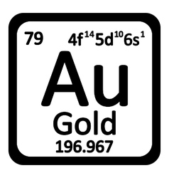 Periodic table element gold icon vector image