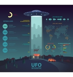 Ufo infographic with disk beam abducting cow vector