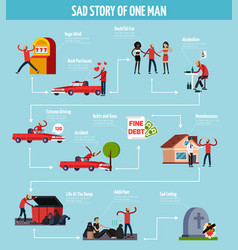 Sad life man story flowchart vector