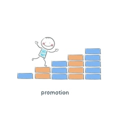 Promotion vector