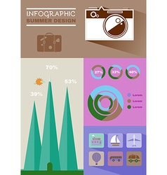 Summer travel infographic web page design vector