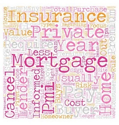 Private mortgage insurance your rights and vector