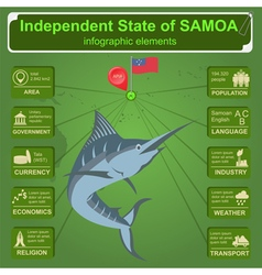 Samoa infographics statistical data sights vector