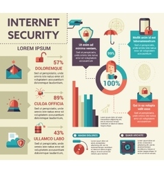 Internet security - poster brochure cover vector