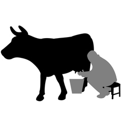 Milking vector