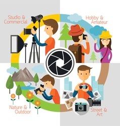 Photographer photography concept infographic vector