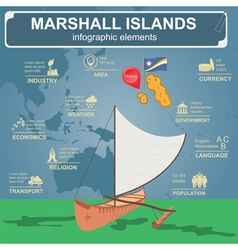 Marshall islands infographics statistical data vector