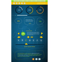 Elements of user interface vector