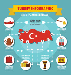 turkey infographic concept flat style vector image vector image